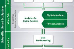 000A7D86_Grafik_Smart_EcoSystem.jpg