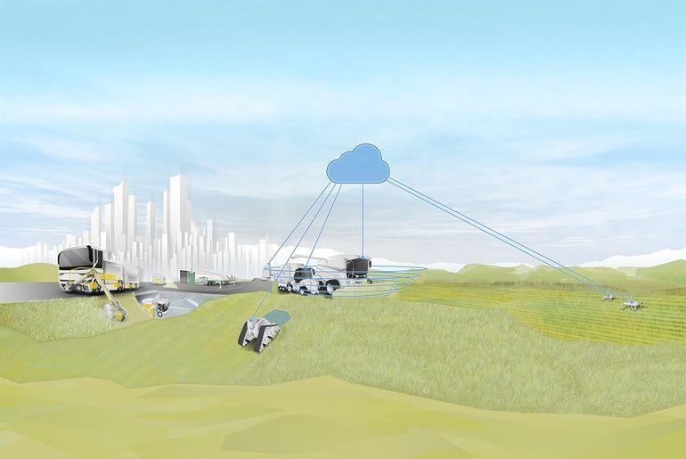 Sensor-Technik Wiedemann STW Strategische Partnerschaft Siko