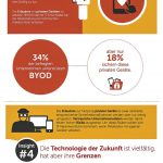 Global Evolving Workforce