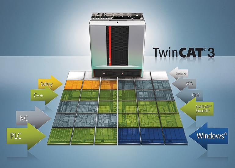 many core technologie tr gt steigender komplexit t. Black Bedroom Furniture Sets. Home Design Ideas