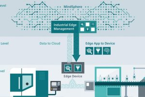 Siemens Industrial Edge