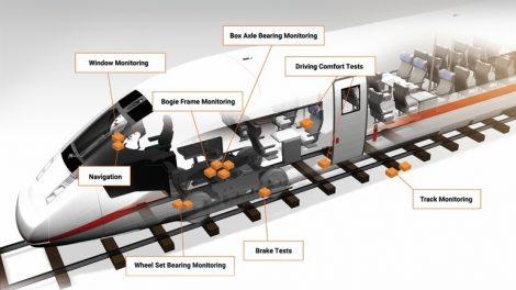 ASC_Sensoren_Schienenfahrzeuge.jpg