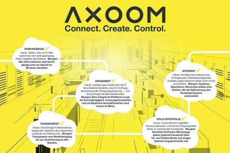 AXOOM-Plattform.jpg