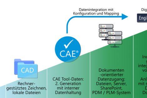 Aucotec_Entwicklung-im-Engineering.jpg