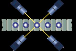 rotationssymmetrische Objekte bildverarbeitung industriekamera baumer kamera isw