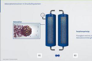 Grundlagen der Drucklufttechnik