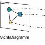 Bild2_O-ALT_Modell-und-Sicht-Diagramm_Repository-01.jpg