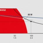 Bürstenlose-Motoren maxon motor