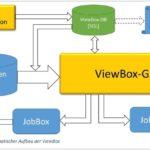 DPS_Software_PDM_DPS_Viewbox.jpg