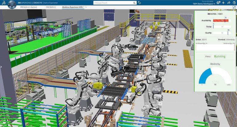 Digitale Lösungen für die Robotik