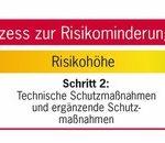 sicherheitstechnik euchner risikobeurteilung