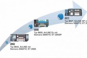 Elektropneumatische_Automatisierungssysteme_1.jpg