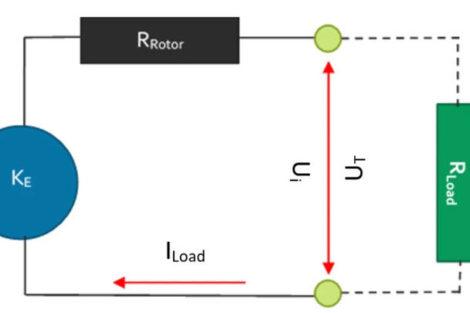 Ersatzschaltung eines Gleichstrommotors als Generator