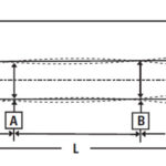 Fig2-Shaft_Straightness.jpg Rundwellen-Linearführungen