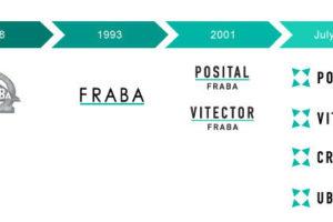Fraba_im_Wandel_der_Zeit:_Firmen_und_Logos_–_von_1918_bis_heute