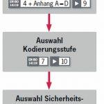 Grafik_Auswahl-Verriegelung-Zuhaltung.jpg