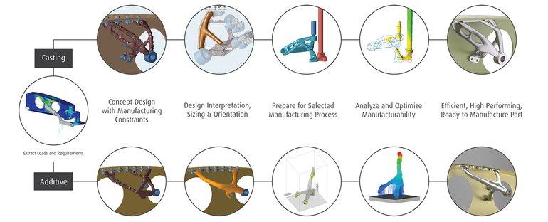 Image_design_3D_printing_casting.jpg