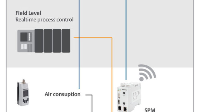 IoT,_IIoT,_and_Industry_4.0 emerson digitale transformation