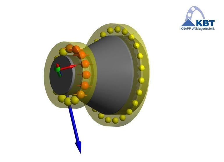 Mithilfe_der_Mehrkörpersimulation_Wälzlagerlösungen_für_Pumpen_und_Kompressoren_entwickeln