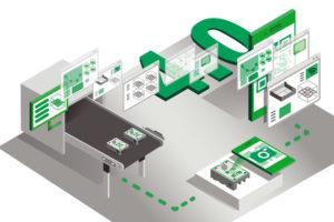 Kunststoffverarbeitung ikv Additive Fertigung