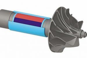 Magnete Turbolader ms-schramberg