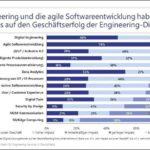 Luenendonk-2021-Engineering.jpg