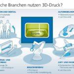 Metall-3D-Druck_Infografik_3D_Druck.jpg