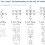 Multiportventile-Bürkert-Robolux-Sonderblocksysteme