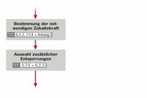 NEU_Grafik_Bestimmung-der-notwenigen-Zuhaltekraft.jpg