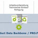 Produkt-Datendatenmanagement