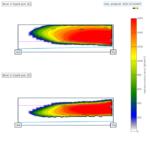 Kegelräder_Pressungsverteilung_FVA-Workbench