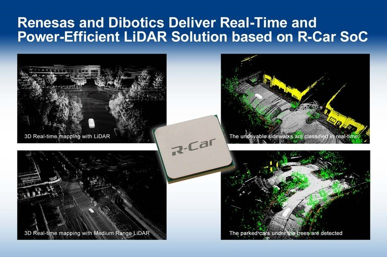 REN0738_Renesas_Dibotics_LiDAR_solution.jpg