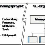 SE_Einfuehrung_Organisation_Fraunhofer_IEM.jpg