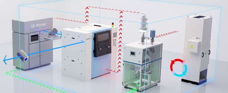 SLM-Verfahren selektives laserschmelzen ULT AG amp+