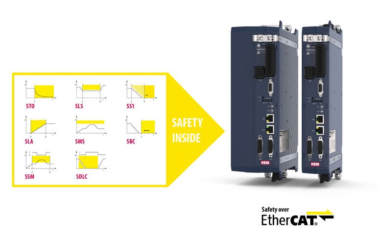 Servoantrieb KEB Automation Sicherheitsfunktionen Combivert S6 Pro