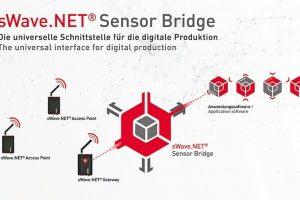 Sensor-Bridge