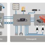 Stromregelventile_Bucher_Hydraulics_Systemuebersicht.jpg