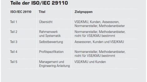 Tabelle_01.jpg