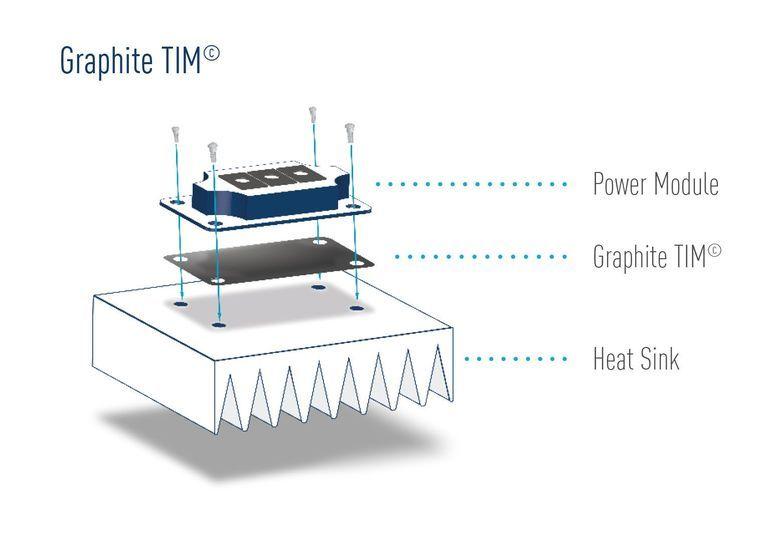 Wärmeableitung-Schnittstellenmaterial-Panasonic_Industry-GraphiteTIM