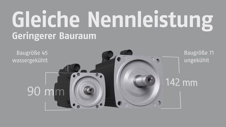 Wassergekühlte-E-Motoren-Baumüller