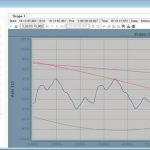 (2)_Software_mit_Oszilloskop-Funktion_der_Zylinderbewegung.jpg
