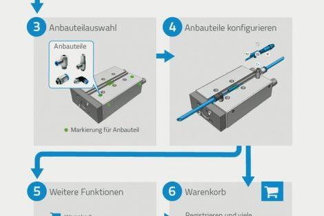 festo_design_tool_infografik.jpg