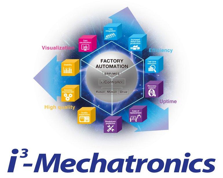 i3_mechatronics.jpg