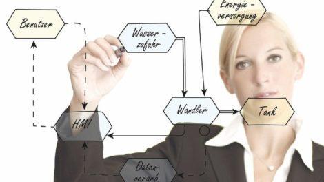Der_Blick_aufs_Ganze:_Mittels_‧Systems_Engineering_steht_dem_Konstrukteur_eine_neue_Konstruktionsmethodik_zur_Verfügung