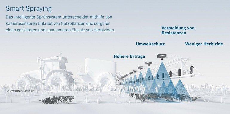 picture_smartspraying_grafik_text_de.jpg