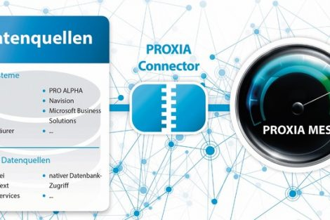 proxia-pressemeldung-mes-system-vs-erp-anbieter.jpg
